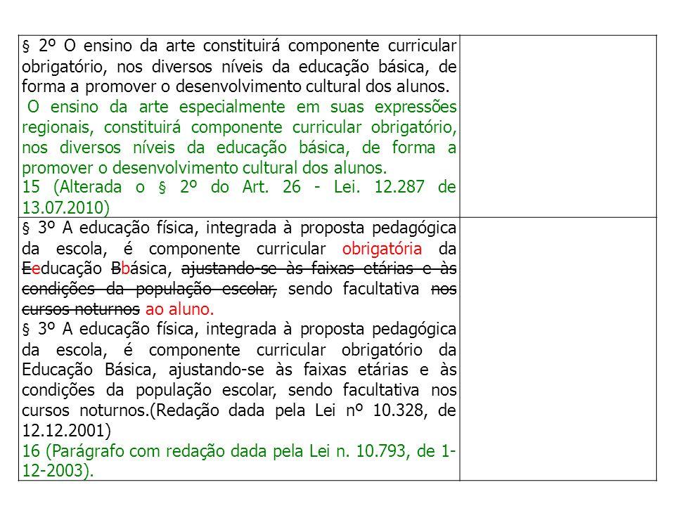 § 2º O ensino da arte constituirá componente curricular obrigatório, nos diversos níveis da educação básica, de forma a promover o desenvolvimento cultural dos alunos.