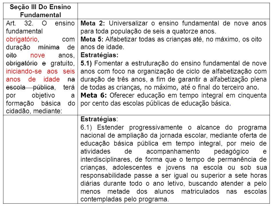 Seção III Do Ensino Fundamental