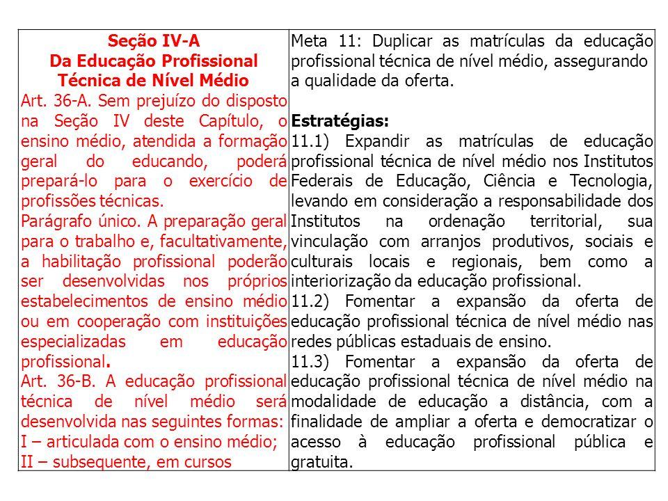Da Educação Profissional Técnica de Nível Médio