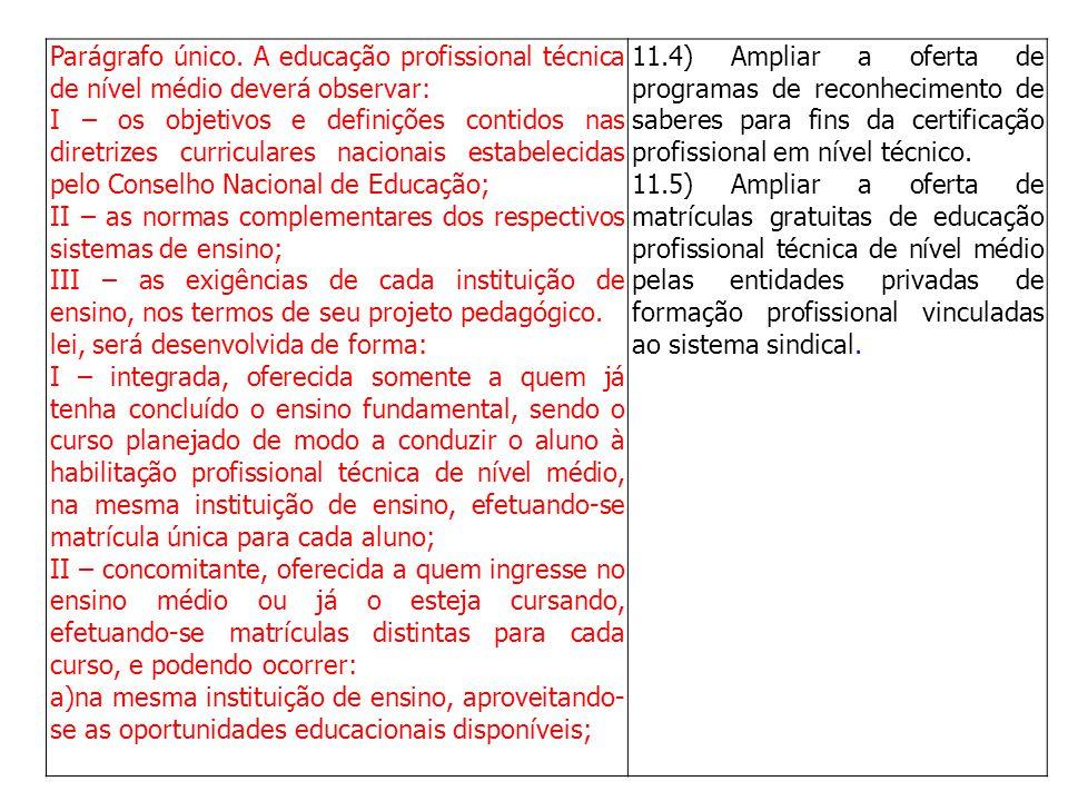 Parágrafo único. A educação profissional técnica de nível médio deverá observar: