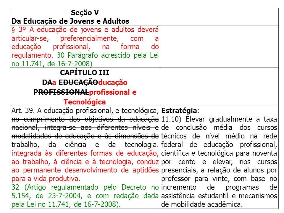 DAa EDUCAÇÃOducação PROFISSIONALprofissional e Tecnológica
