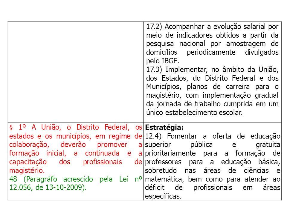 17.2) Acompanhar a evolução salarial por meio de indicadores obtidos a partir da pesquisa nacional por amostragem de domicílios periodicamente divulgados pelo IBGE.