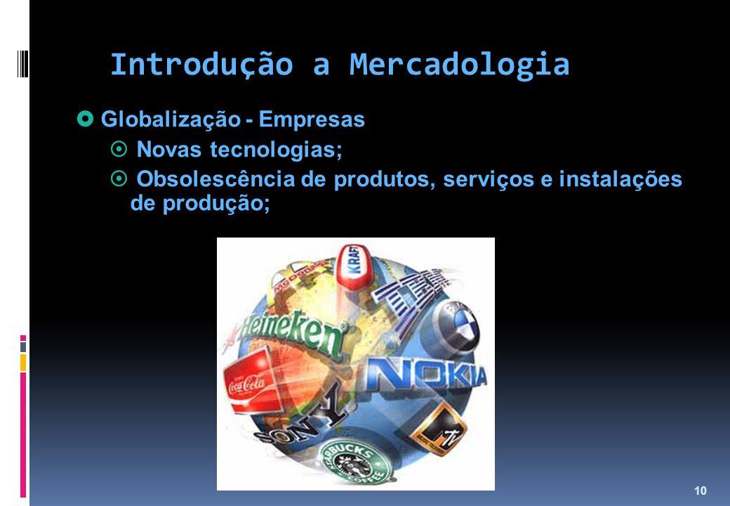 Introdução a Mercadologia
