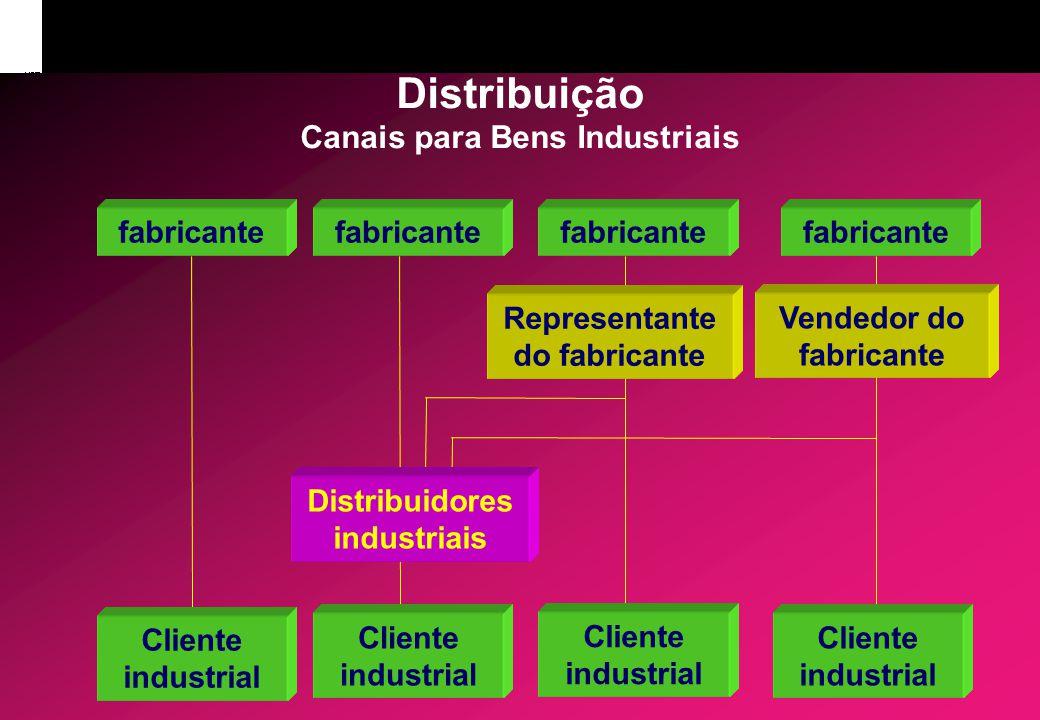Distribuição Canais para Bens Industriais fabricante fabricante