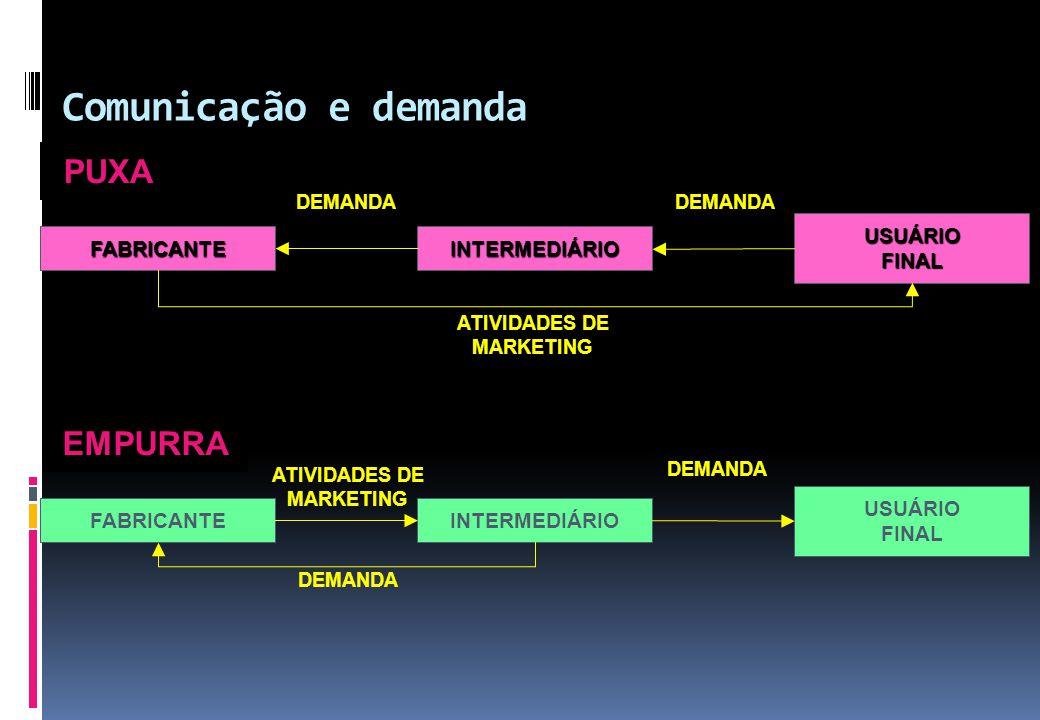 ATIVIDADES DE MARKETING ATIVIDADES DE MARKETING