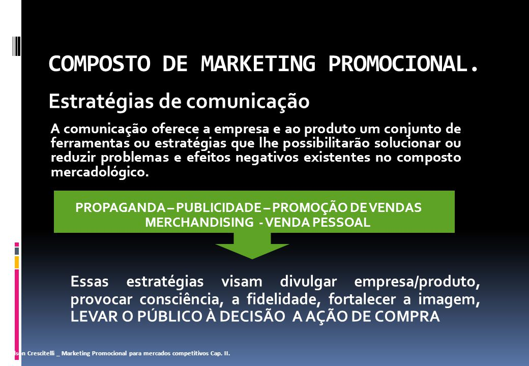 COMPOSTO DE MARKETING PROMOCIONAL.