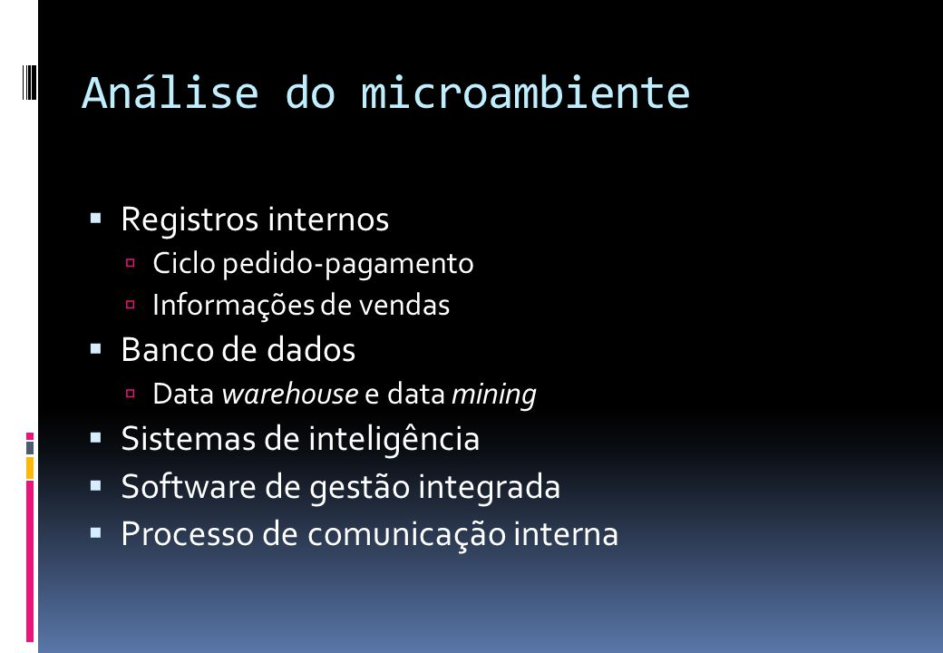 Análise do microambiente