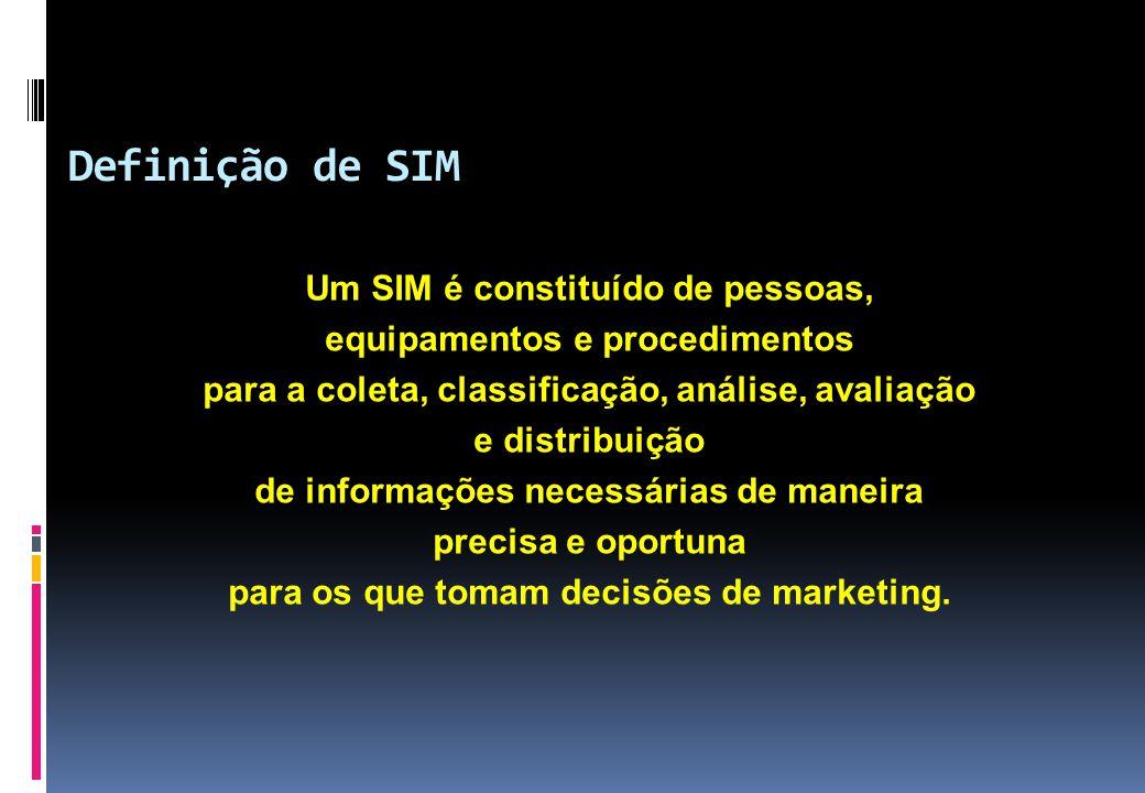Definição de SIM Um SIM é constituído de pessoas, equipamentos e procedimentos. para a coleta, classificação, análise, avaliação e distribuição.