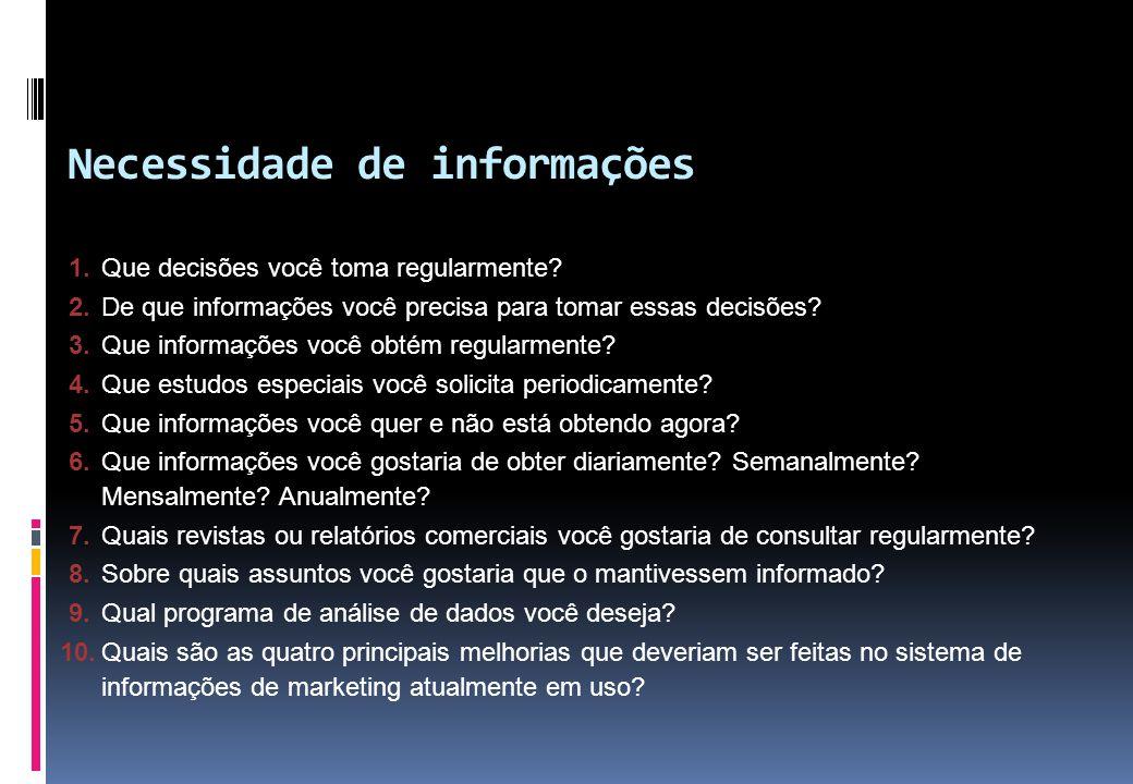 Necessidade de informações