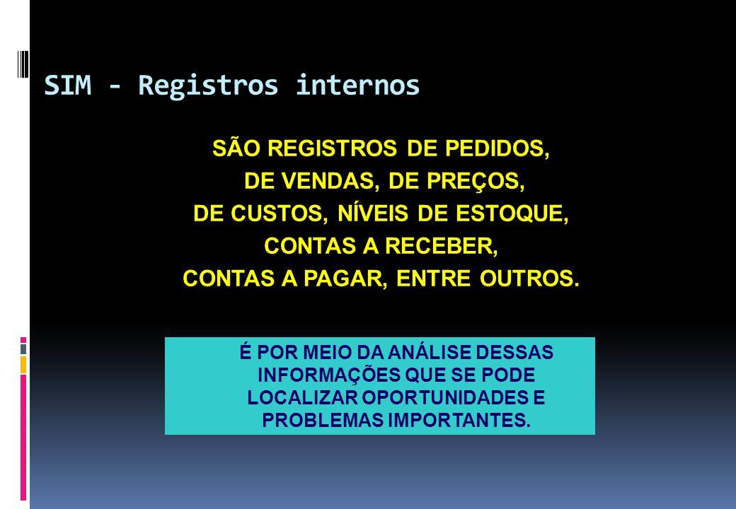 SIM - Registros internos