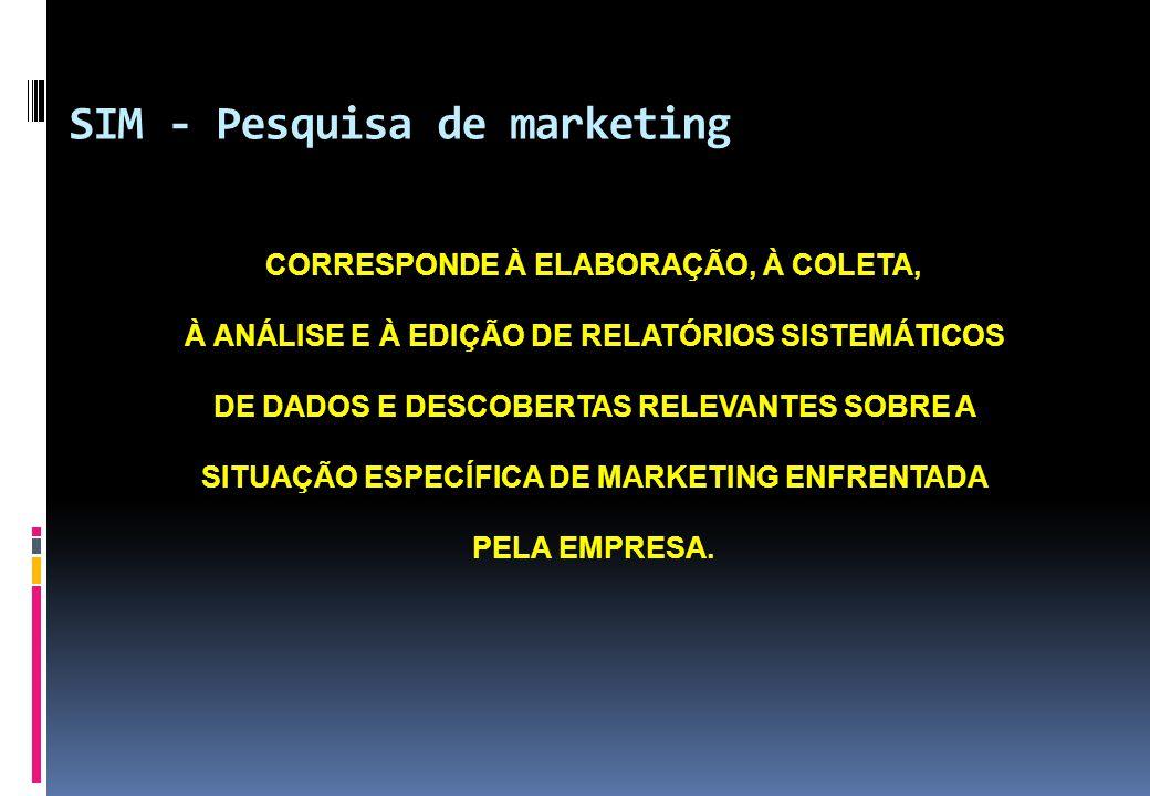 SIM - Pesquisa de marketing