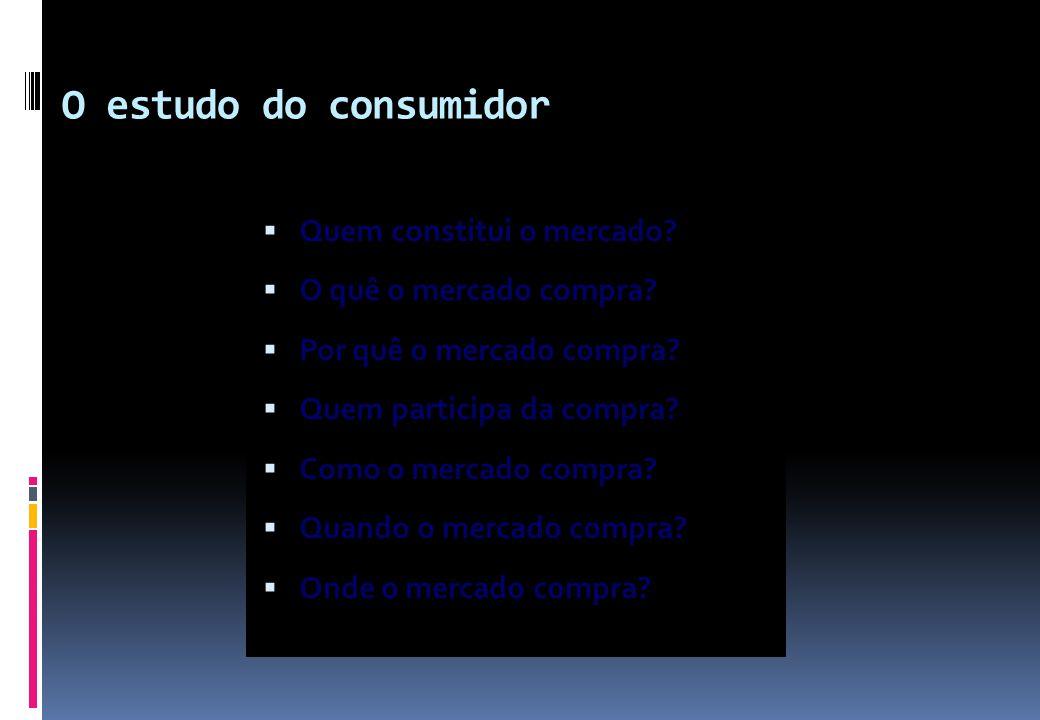 O estudo do consumidor Quem constitui o mercado