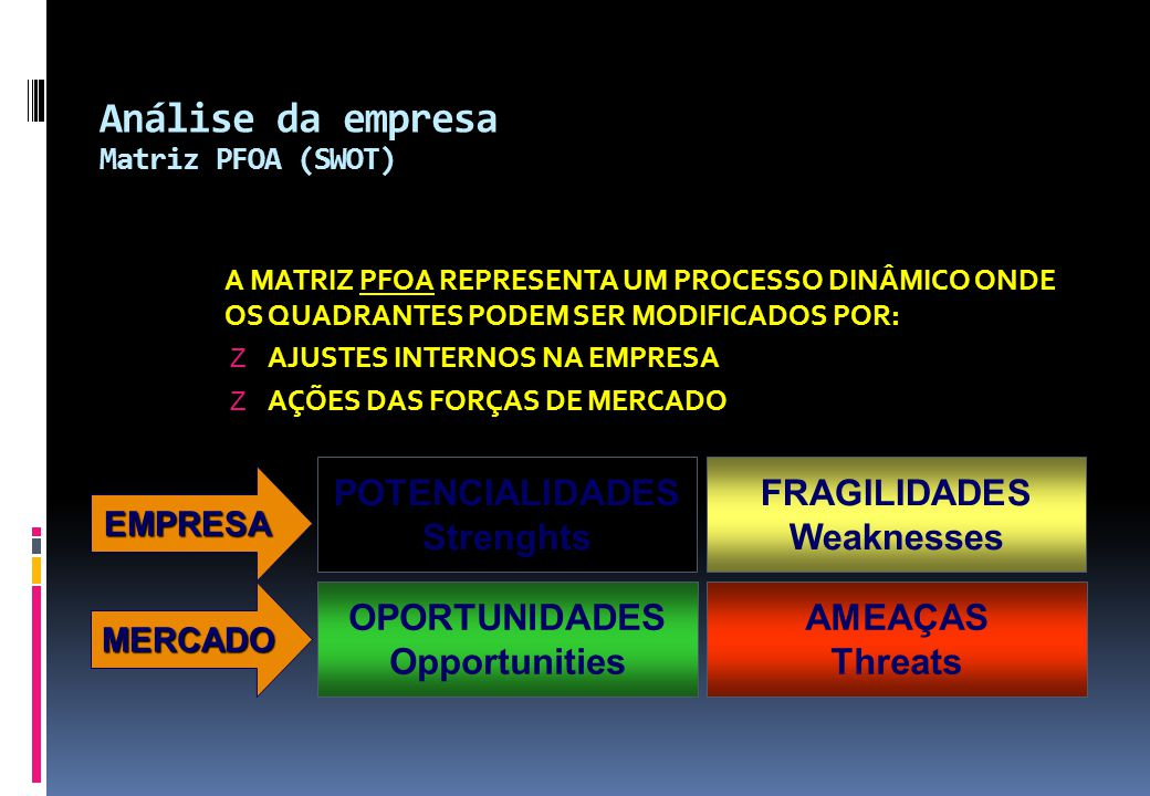 Análise da empresa Matriz PFOA (SWOT)