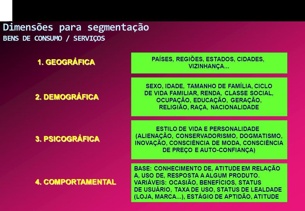 Dimensões para segmentação BENS DE CONSUMO / SERVIÇOS
