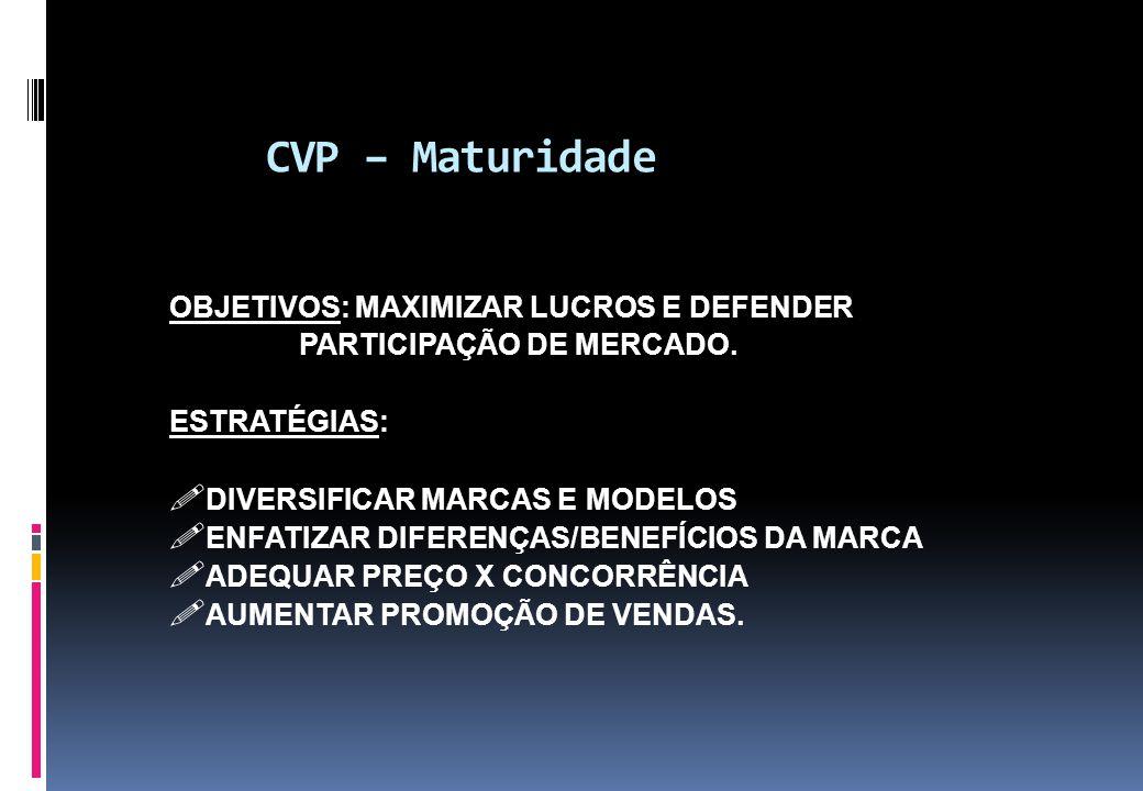 CVP – Maturidade OBJETIVOS: MAXIMIZAR LUCROS E DEFENDER PARTICIPAÇÃO DE MERCADO. ESTRATÉGIAS: