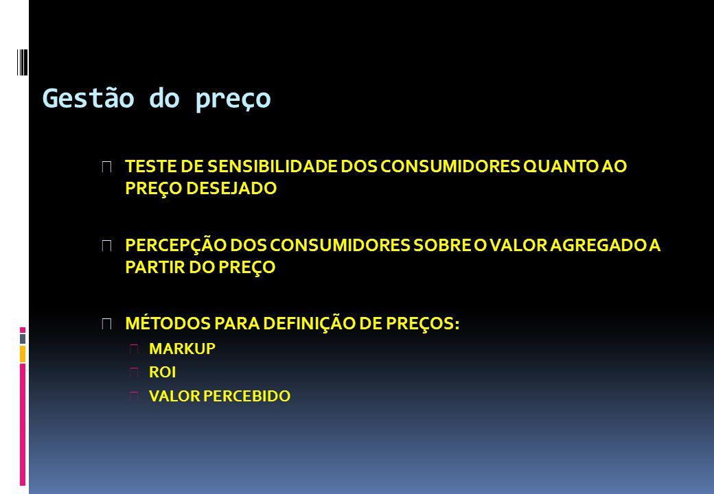 Gestão do preço TESTE DE SENSIBILIDADE DOS CONSUMIDORES QUANTO AO PREÇO DESEJADO.