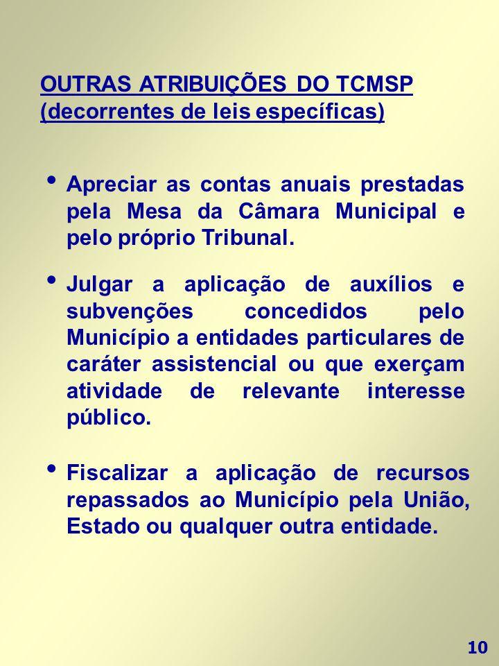 OUTRAS ATRIBUIÇÕES DO TCMSP (decorrentes de leis específicas)