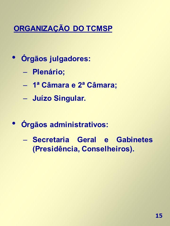 Órgãos administrativos: