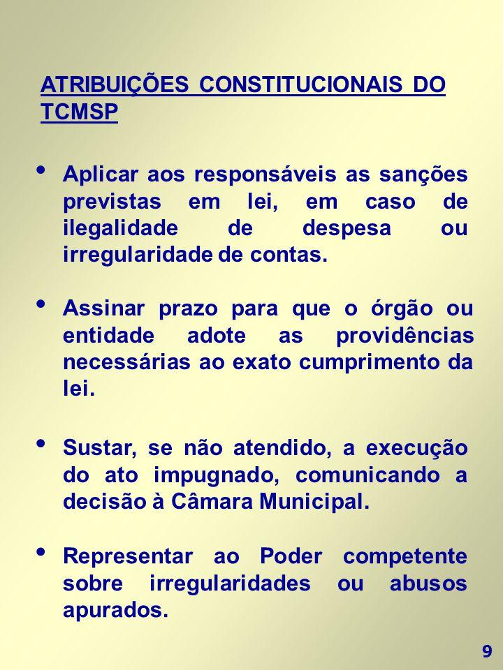 ATRIBUIÇÕES CONSTITUCIONAIS DO TCMSP
