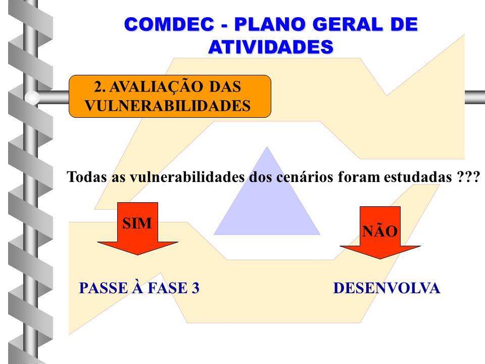 COMDEC - PLANO GERAL DE ATIVIDADES