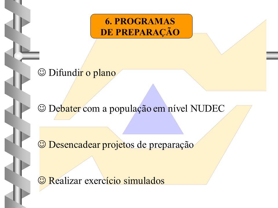 6. PROGRAMAS DE PREPARAÇÃO