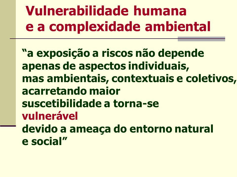 Vulnerabilidade humana e a complexidade ambiental