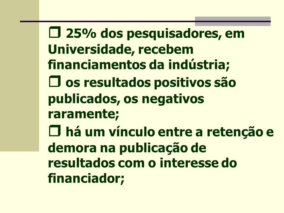  25% dos pesquisadores, em Universidade, recebem financiamentos da indústria;  os resultados positivos são publicados, os negativos raramente;  há um vínculo entre a retenção e demora na publicação de resultados com o interesse do financiador;
