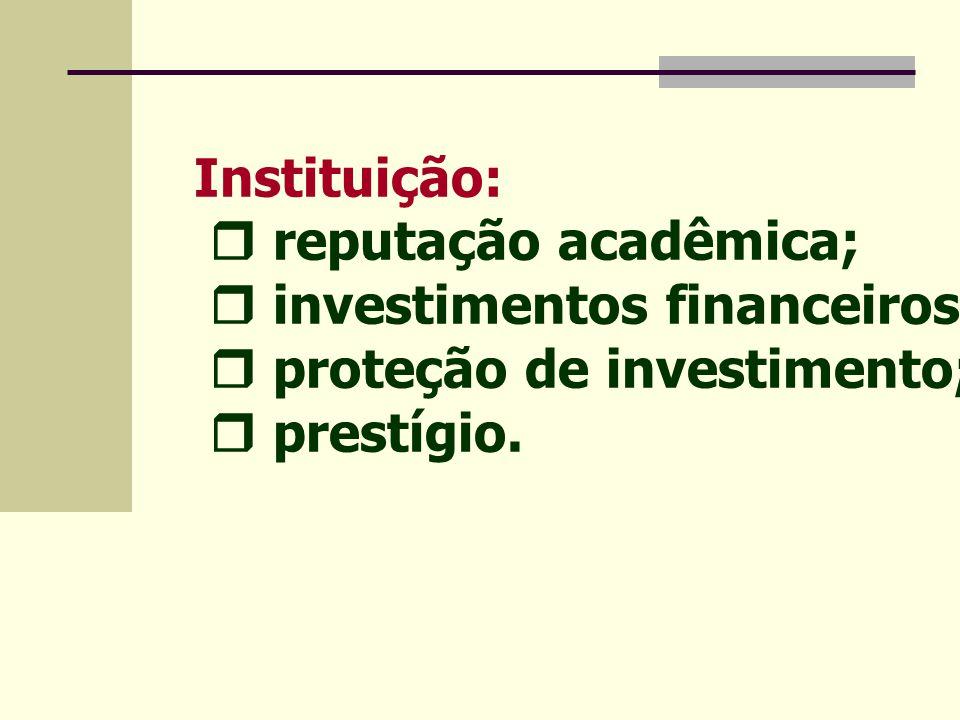 Instituição:  reputação acadêmica;  investimentos financeiros;  proteção de investimento;  prestígio.