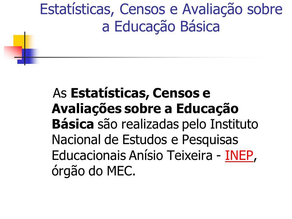 Estatísticas, Censos e Avaliação sobre a Educação Básica