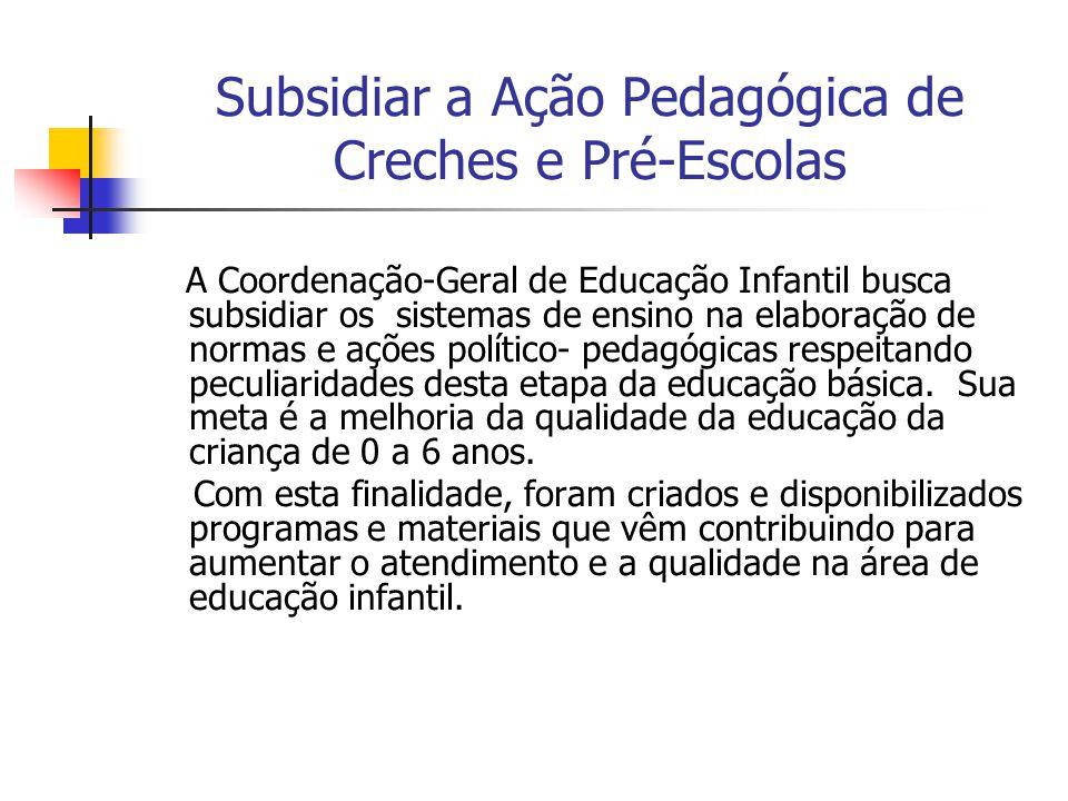 Subsidiar a Ação Pedagógica de Creches e Pré-Escolas