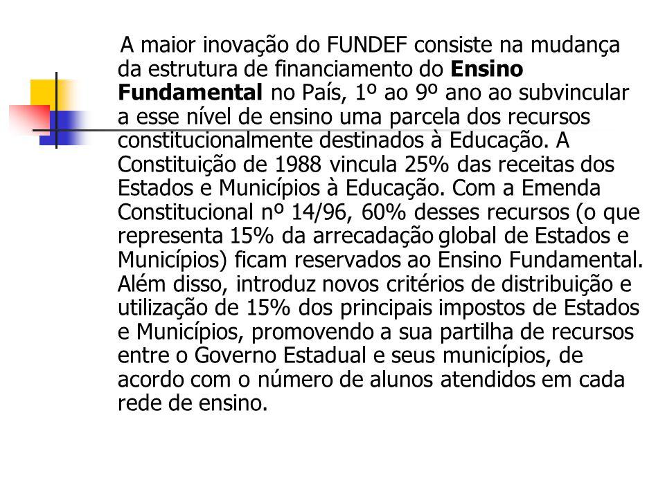 A maior inovação do FUNDEF consiste na mudança da estrutura de financiamento do Ensino Fundamental no País, 1º ao 9º ano ao subvincular a esse nível de ensino uma parcela dos recursos constitucionalmente destinados à Educação.