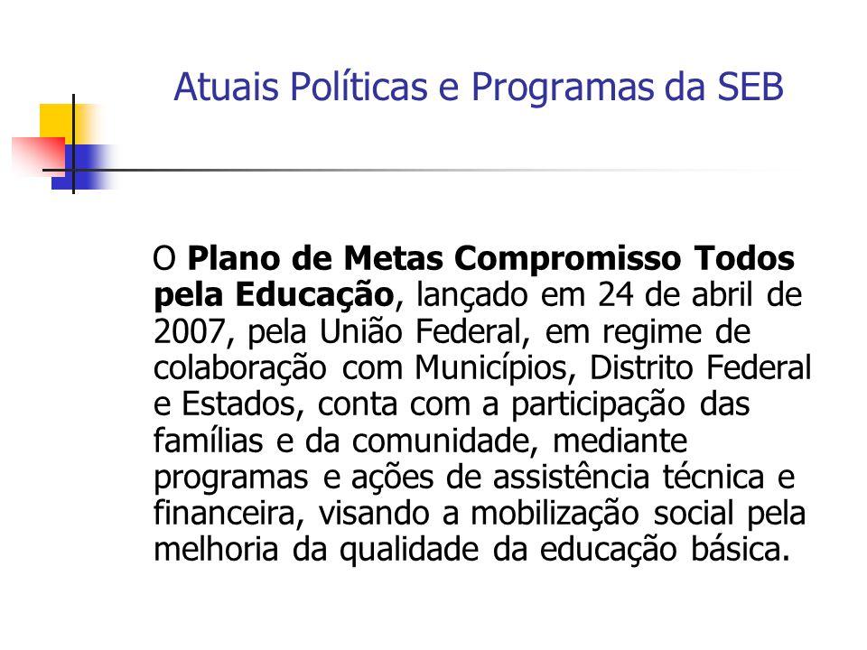 Atuais Políticas e Programas da SEB