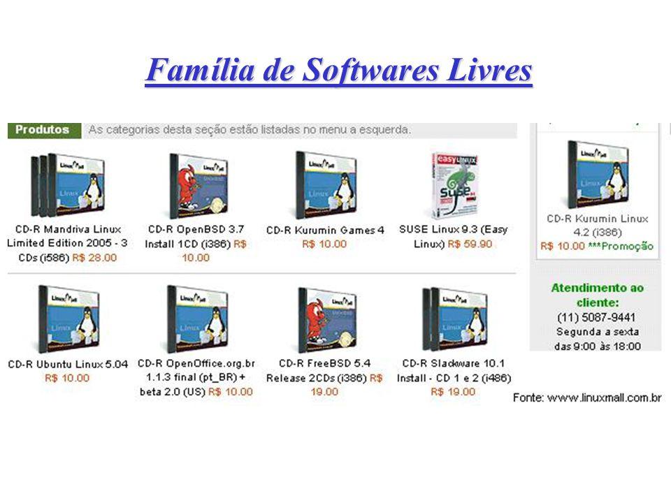 Família de Softwares Livres
