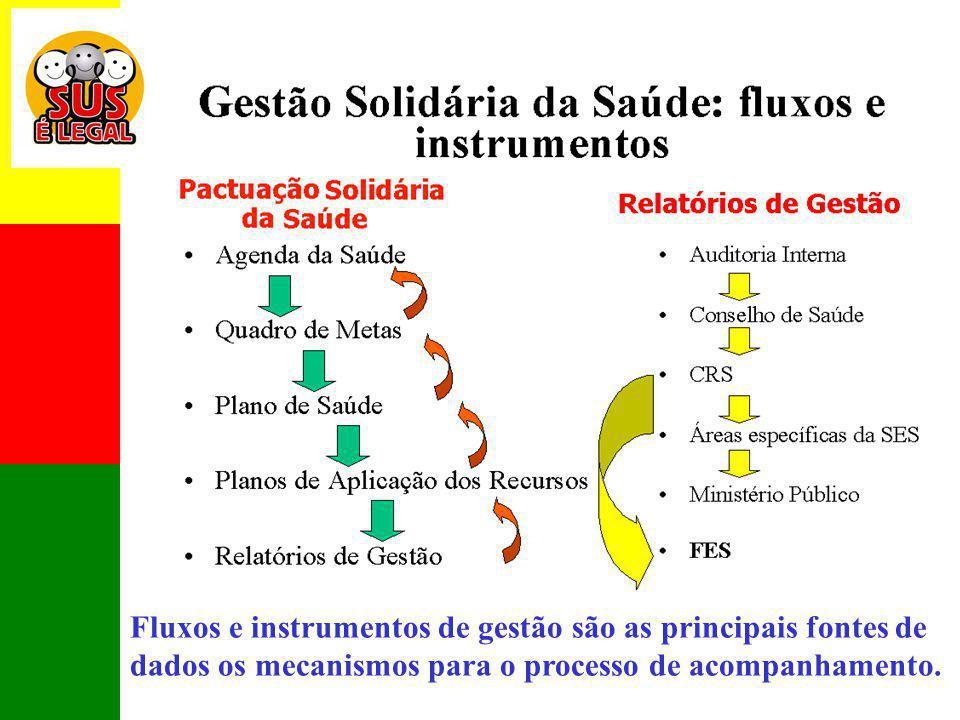 Fluxos e instrumentos de gestão são as principais fontes de dados os mecanismos para o processo de acompanhamento.