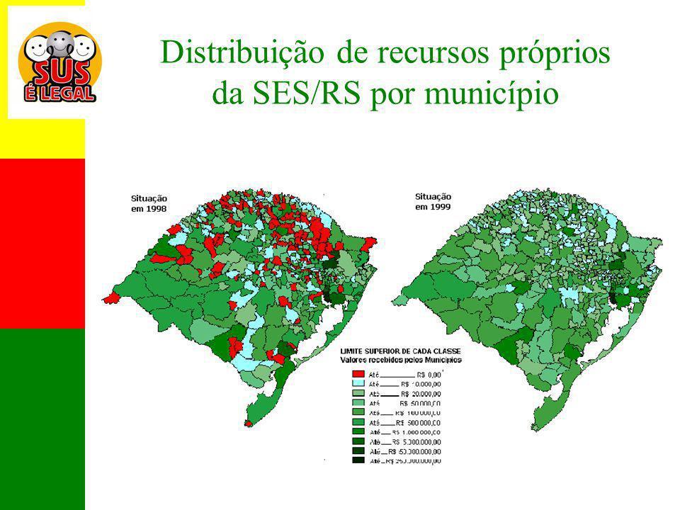 Distribuição de recursos próprios da SES/RS por município