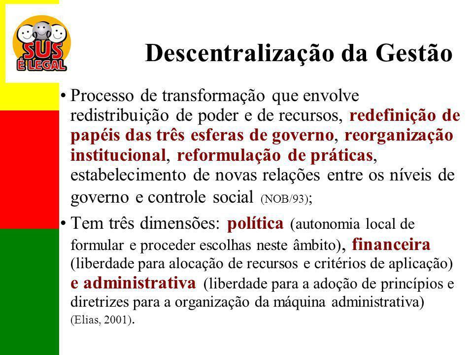 Descentralização da Gestão