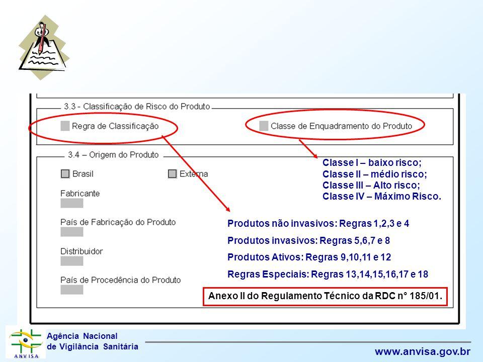 Classe I – baixo risco; Classe II – médio risco; Classe III – Alto risco; Classe IV – Máximo Risco.
