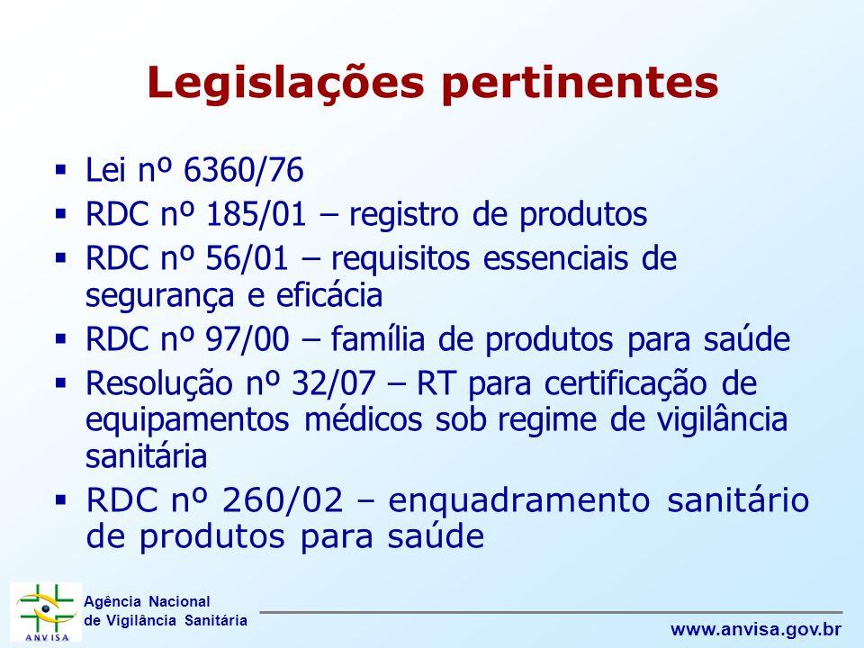 Legislações pertinentes