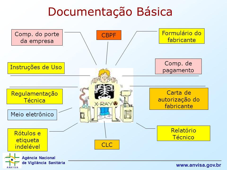 Documentação Básica Formulário do fabricante Comp. do porte da empresa