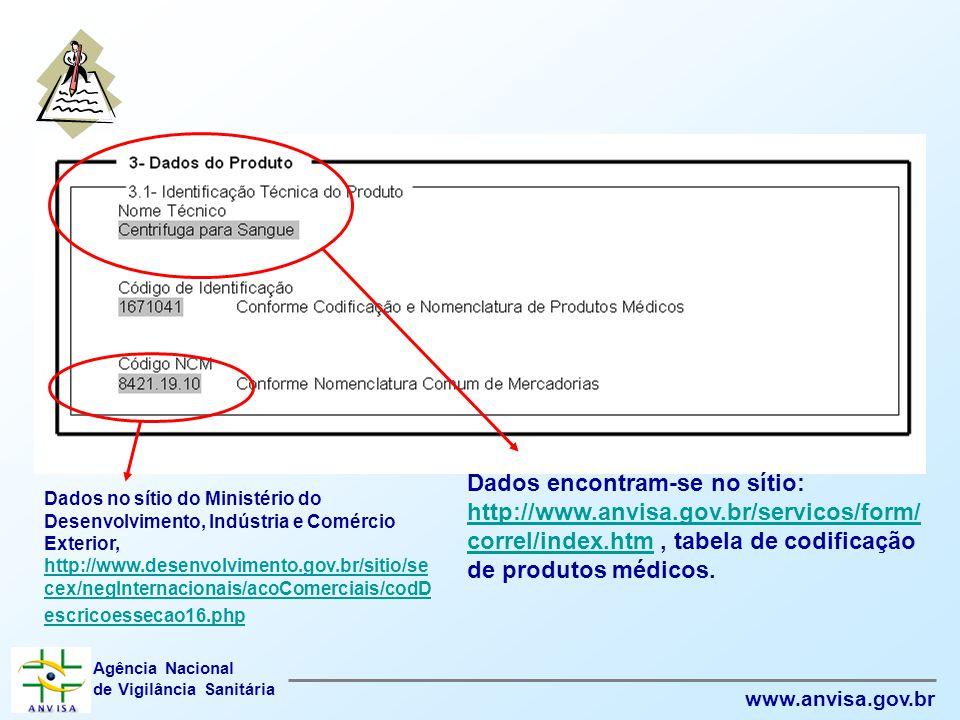 Dados encontram-se no sítio: http://www. anvisa. gov