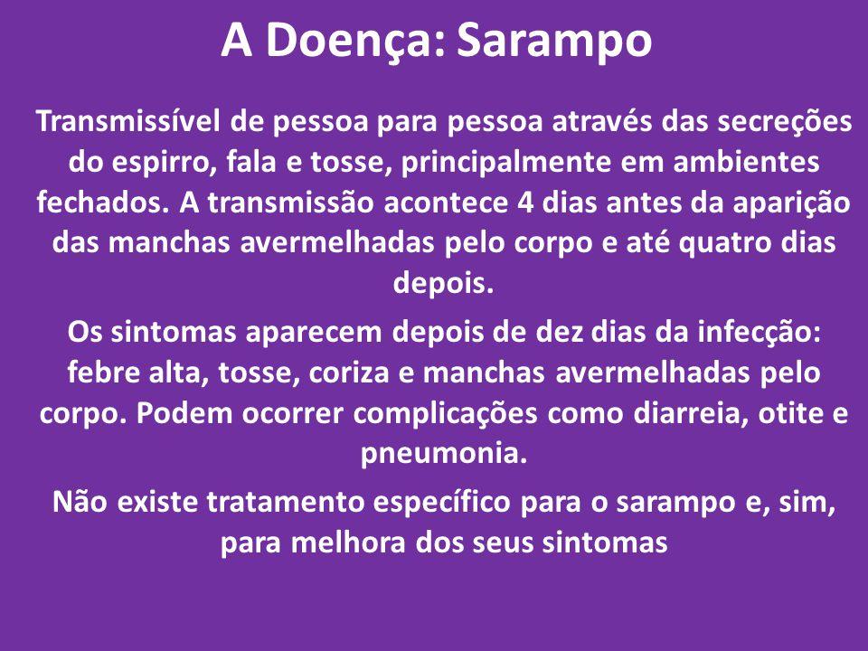 A Doença: Sarampo