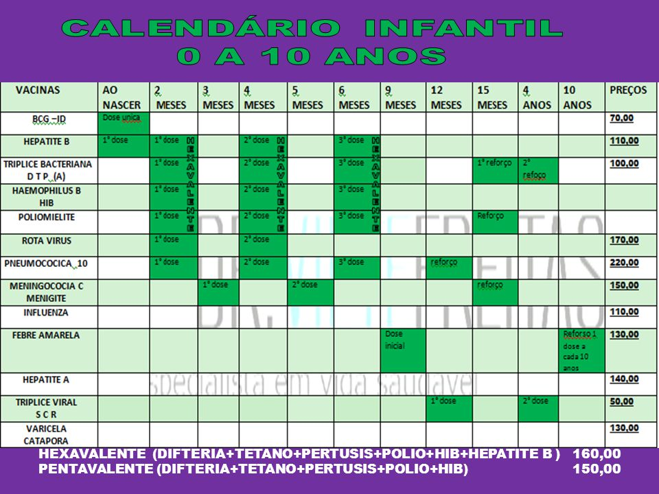 HEXAVALENTE (DIFTERIA+TETANO+PERTUSIS+POLIO+HIB+HEPATITE B ) 160,00