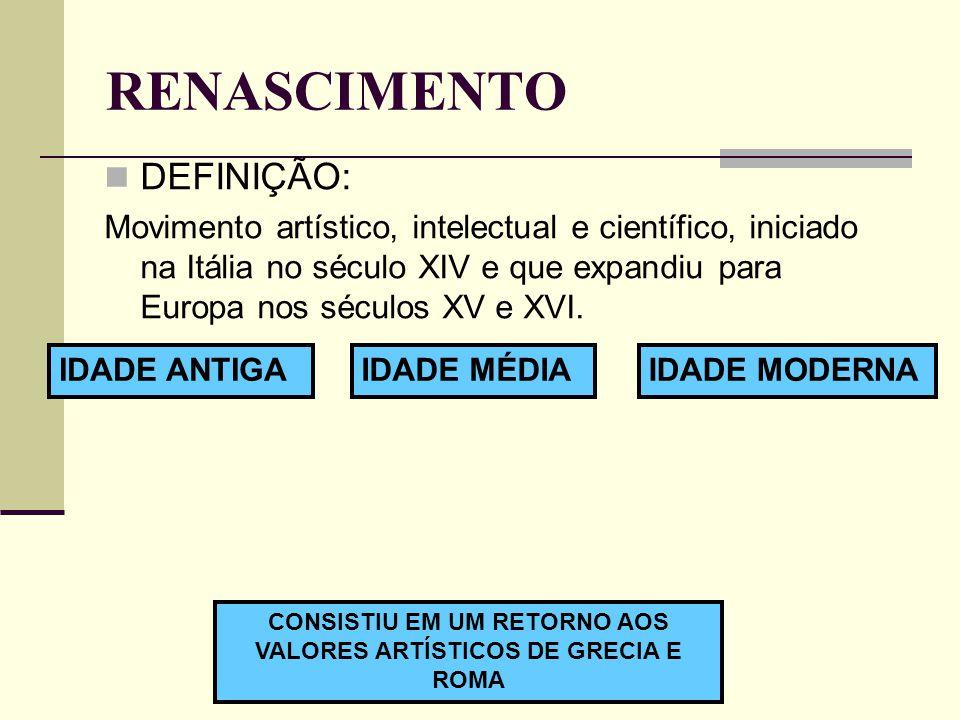 CONSISTIU EM UM RETORNO AOS VALORES ARTÍSTICOS DE GRECIA E ROMA