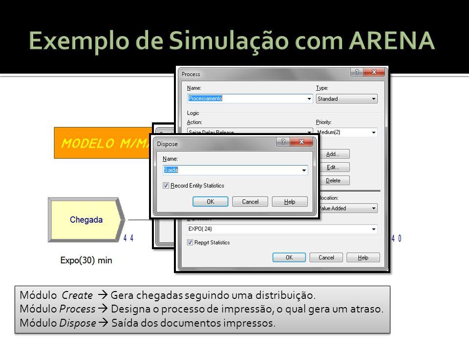 Exemplo de Simulação com ARENA