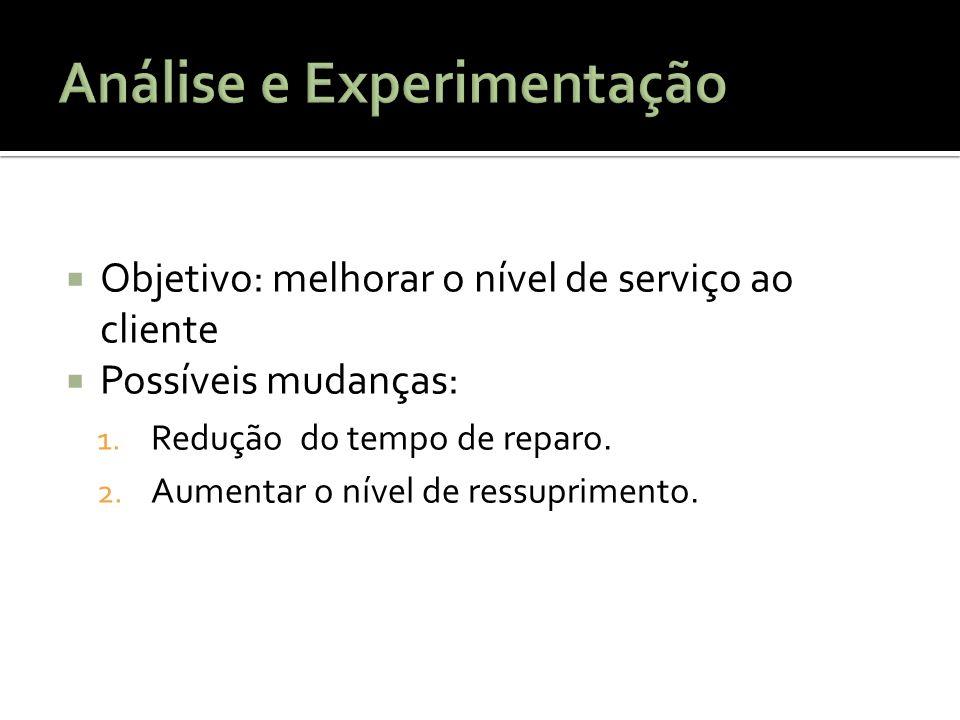 Análise e Experimentação