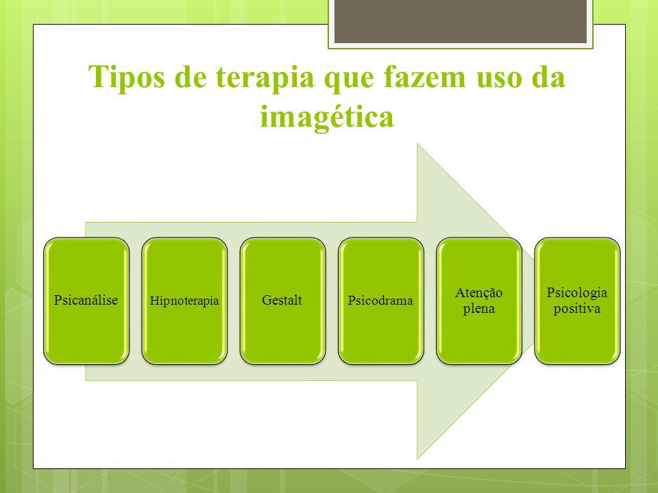 Tipos de terapia que fazem uso da imagética
