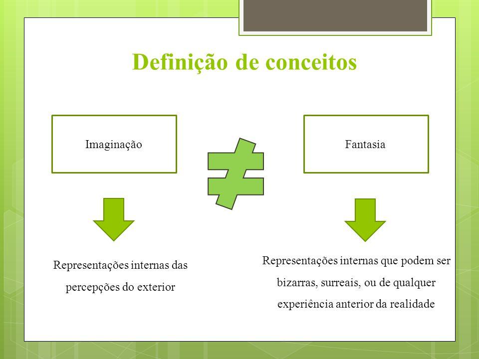 Definição de conceitos