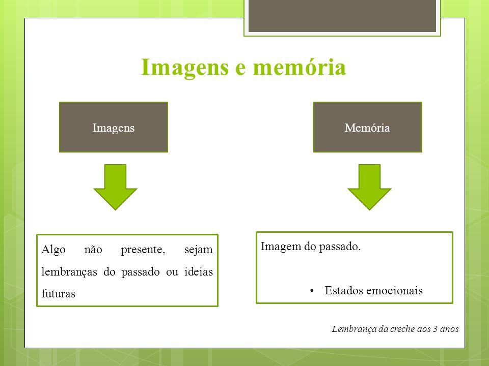 Imagens e memória Imagens Memória