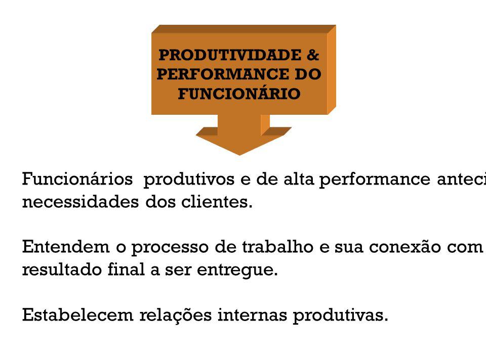 Funcionários produtivos e de alta performance antecipam