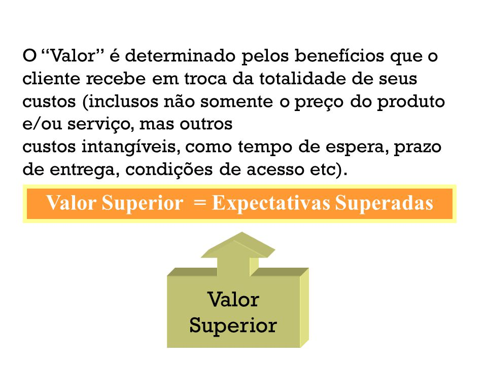 Valor Superior = Expectativas Superadas